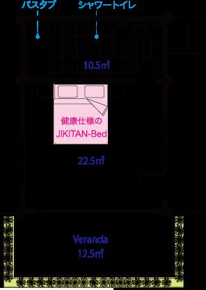 SAPPHIRE HILLS RESORT - Classic Room間取り図